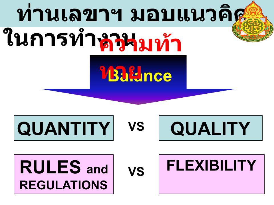 ท่านเลขาฯ มอบแนวคิด ในการทำงาน Balance QUANTITYQUALITY RULES and REGULATIONS FLEXIBILITY VS ความท้า ทาย