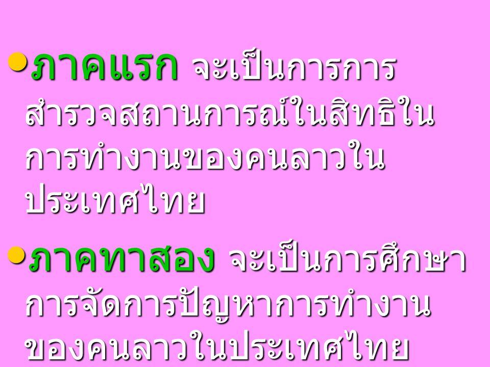 ภาคแรก จะเป็นการการ สำรวจสถานการณ์ในสิทธิใน การทำงานของคนลาวใน ประเทศไทย ภาคแรก จะเป็นการการ สำรวจสถานการณ์ในสิทธิใน การทำงานของคนลาวใน ประเทศไทย ภาคทาสอง จะเป็นการศึกษา การจัดการปัญหาการทำงาน ของคนลาวในประเทศไทย ภาคทาสอง จะเป็นการศึกษา การจัดการปัญหาการทำงาน ของคนลาวในประเทศไทย