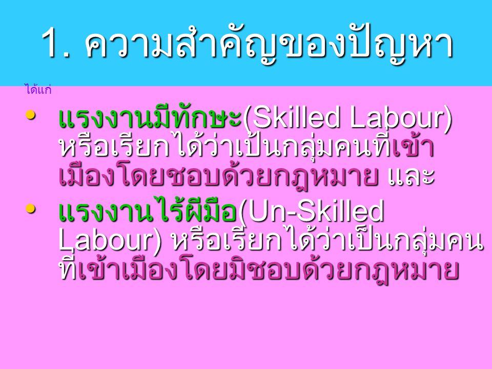 1. ความสำคัญของปัญหา ได้แก่ แรงงานมีทักษะ(Skilled Labour) หรือเรียกได้ว่าเป้นกลุ่มคนที่เข้า เมืองโดยชอบด้วยกฎหมาย และ แรงงานมีทักษะ(Skilled Labour) หร