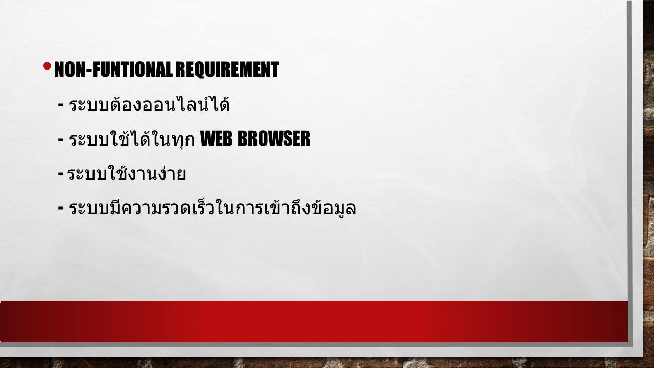 NON-FUNTIONAL REQUIREMENT - ระบบต้องออนไลน์ได้ - ระบบใช้ได้ในทุก WEB BROWSER - ระบบใช้งานง่าย - ระบบมีความรวดเร็วในการเข้าถึงข้อมูล