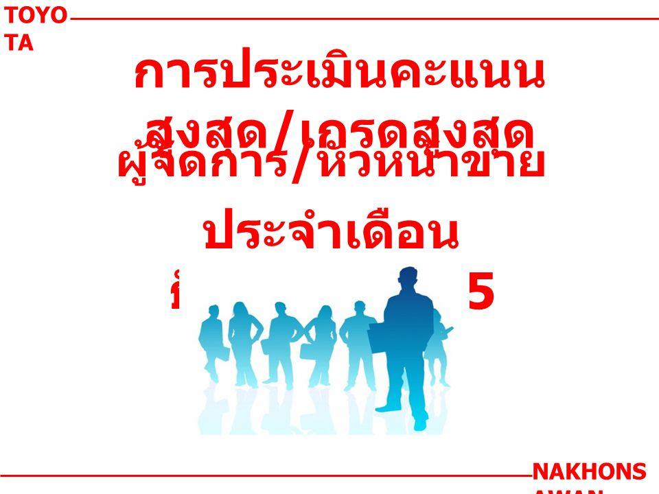 การประเมินคะแนน สูงสุด / เกรดสูงสุด ผู้จัดการ / หัวหน้าขาย ประจำเดือน ธันวาคม 2555 TOYO TA NAKHONS AWAN