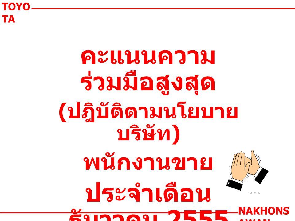 คะแนนความ ร่วมมือสูงสุด ( ปฎิบัติตามนโยบาย บริษัท ) พนักงานขาย ประจำเดือน ธันวาคม 2555 TOYO TA NAKHONS AWAN