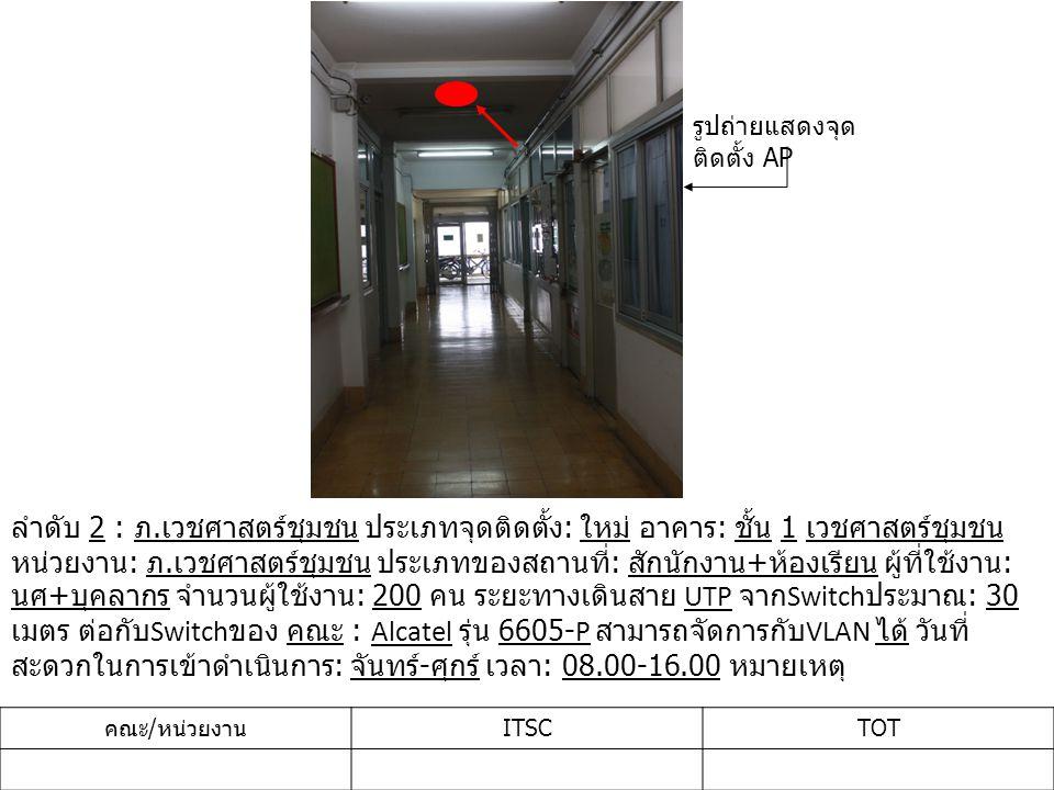 ลำดับ 2 : ภ. เวชศาสตร์ชุมชน ประเภทจุดติดตั้ง : ใหม่ อาคาร : ชั้น 1 เวชศาสตร์ชุมชน หน่วยงาน : ภ. เวชศาสตร์ชุมชน ประเภทของสถานที่ : สักนักงาน + ห้องเรีย