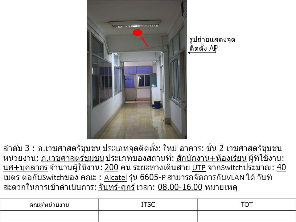 ลำดับ 3 : ภ. เวชศาสตร์ชุมชน ประเภทจุดติดตั้ง : ใหม่ อาคาร : ชั้น 2 เวชศาสตร์ชุมชน หน่วยงาน : ภ. เวชศาสตร์ชุมชน ประเภทของสถานที่ : สักนักงาน + ห้องเรีย