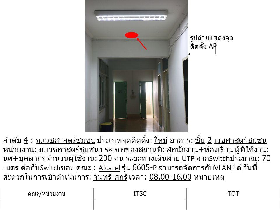 ลำดับ 4 : ภ. เวชศาสตร์ชุมชน ประเภทจุดติดตั้ง : ใหม่ อาคาร : ชั้น 2 เวชศาสตร์ชุมชน หน่วยงาน : ภ. เวชศาสตร์ชุมชน ประเภทของสถานที่ : สักนักงาน + ห้องเรีย