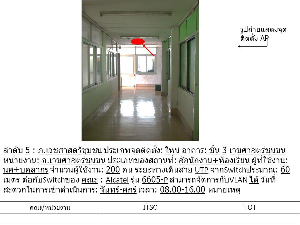 ลำดับ 5 : ภ. เวชศาสตร์ชุมชน ประเภทจุดติดตั้ง : ใหม่ อาคาร : ชั้น 3 เวชศาสตร์ชุมชน หน่วยงาน : ภ. เวชศาสตร์ชุมชน ประเภทของสถานที่ : สักนักงาน + ห้องเรีย