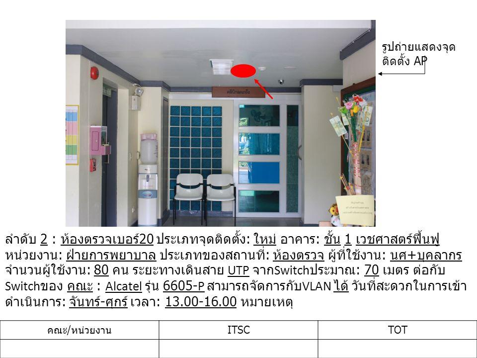 ลำดับ 2 : ห้องตรวจเบอร์ 20 ประเภทจุดติดตั้ง : ใหม่ อาคาร : ชั้น 1 เวชศาสตร์ฟื้นฟู หน่วยงาน : ฝ่ายการพยาบาล ประเภทของสถานที่ : ห้องตรวจ ผู้ที่ใช้งาน : นศ + บุคลากร จำนวนผู้ใช้งาน : 80 คน ระยะทางเดินสาย UTP จาก Switch ประมาณ : 70 เมตร ต่อกับ Switch ของ คณะ : Alcatel รุ่น 6605-P สามารถจัดการกับ VLAN ได้ วันที่สะดวกในการเข้า ดำเนินการ : จันทร์ - ศุกร์ เวลา : 13.00-16.00 หมายเหตุ คณะ / หน่วยงาน ITSCTOT รูปถ่ายแสดงจุด ติดตั้ง AP