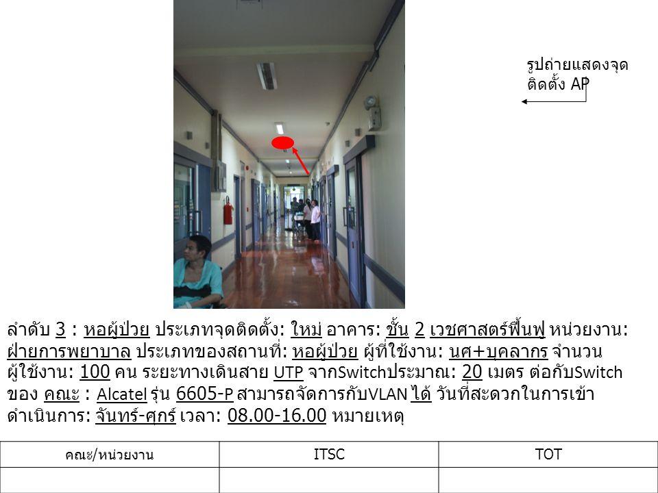 ลำดับ 3 : หอผู้ป่วย ประเภทจุดติดตั้ง : ใหม่ อาคาร : ชั้น 2 เวชศาสตร์ฟื้นฟู หน่วยงาน : ฝ่ายการพยาบาล ประเภทของสถานที่ : หอผู้ป่วย ผู้ที่ใช้งาน : นศ + บุคลากร จำนวน ผู้ใช้งาน : 100 คน ระยะทางเดินสาย UTP จาก Switch ประมาณ : 20 เมตร ต่อกับ Switch ของ คณะ : Alcatel รุ่น 6605-P สามารถจัดการกับ VLAN ได้ วันที่สะดวกในการเข้า ดำเนินการ : จันทร์ - ศุกร์ เวลา : 08.00-16.00 หมายเหตุ คณะ / หน่วยงาน ITSCTOT รูปถ่ายแสดงจุด ติดตั้ง AP