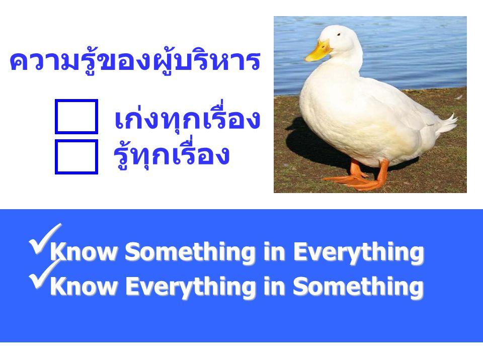 ความรู้ของผู้บริหาร Know Something in Everything Know Something in Everything Know Everything in Something Know Everything in Something เก่งทุกเรื่อง