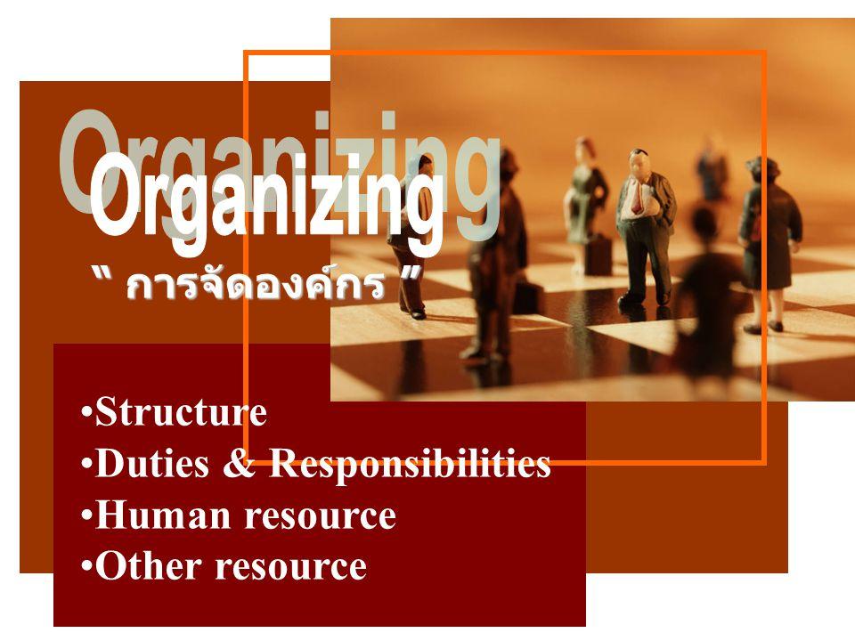 """"""" การจัดองค์กร """" """" การจัดองค์กร """" Structure Duties & Responsibilities Human resource Other resource"""