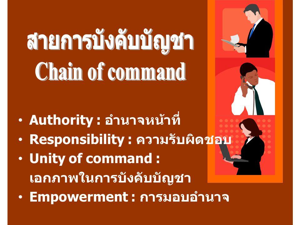 Authority : อำนาจหน้าที่ Responsibility : ความรับผิดชอบ Unity of command : เอกภาพในการบังคับบัญชา Empowerment : การมอบอำนาจ