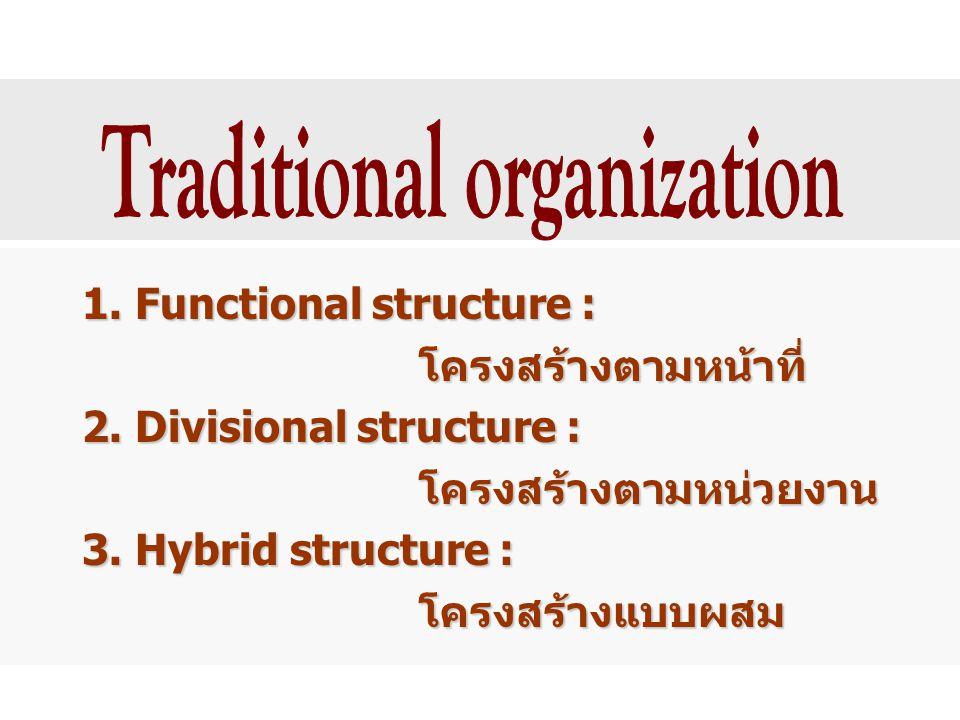 1. Functional structure : โครงสร้างตามหน้าที่ โครงสร้างตามหน้าที่ 2. Divisional structure : โครงสร้างตามหน่วยงาน โครงสร้างตามหน่วยงาน 3. Hybrid struct