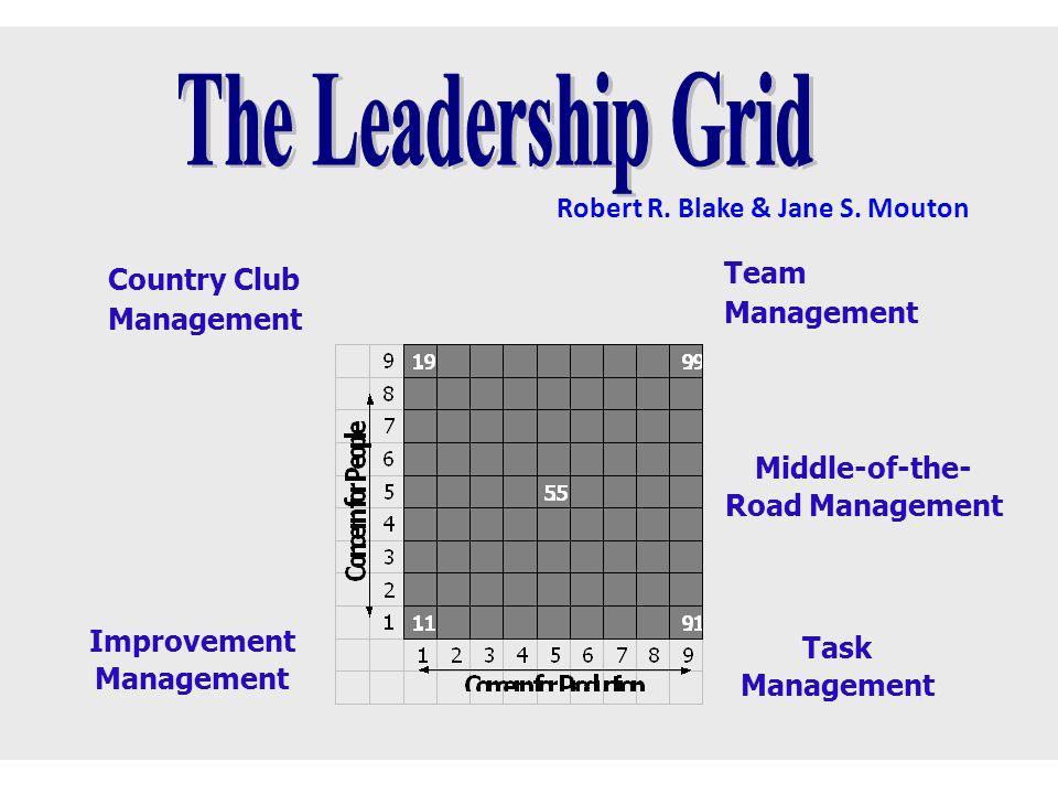 Country Club Management Improvement Management Team Management Task Management Middle-of-the- Road Management Robert R. Blake & Jane S. Mouton