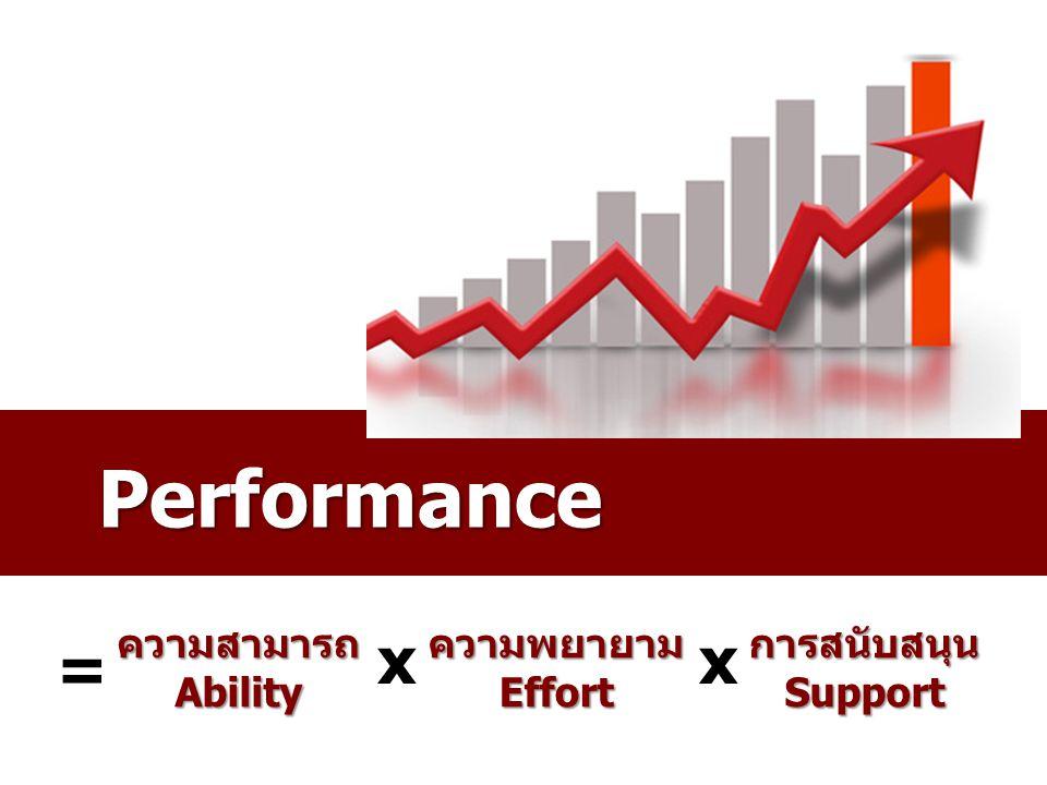 การสนับสนุนSupportความสามารถAbilityความพยายามEffort = x Performance x