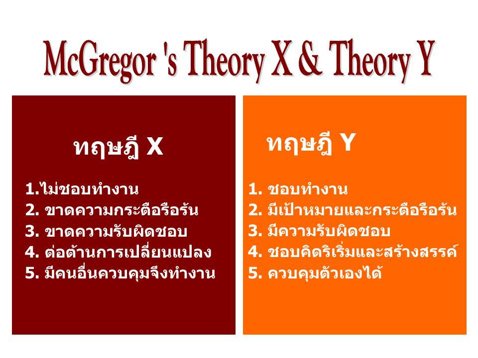 ทฤษฎี X 1.ไม่ชอบทำงาน 2. ขาดความกระตือรือร้น 3. ขาดความรับผิดชอบ 4. ต่อต้านการเปลี่ยนแปลง 5. มีคนอื่นควบคุมจึงทำงาน ทฤษฎี Y 1. ชอบทำงาน 2. มีเป้าหมายแ