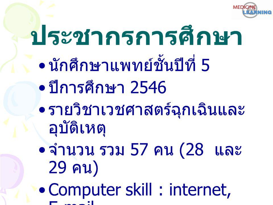 ประชากรการศึกษา นักศึกษาแพทย์ชั้นปีที่ 5 ปีการศึกษา 2546 รายวิชาเวชศาสตร์ฉุกเฉินและ อุบัติเหตุ จำนวน รวม 57 คน (28 และ 29 คน ) Computer skill : internet, E-mail