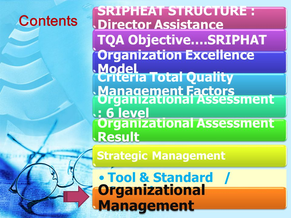 SRIPHEAT STRUCTURE : Director Assistance TQA Objective….SRIPHAT Organization Excellence Model Criteria Total Quality Management Factors Organizational