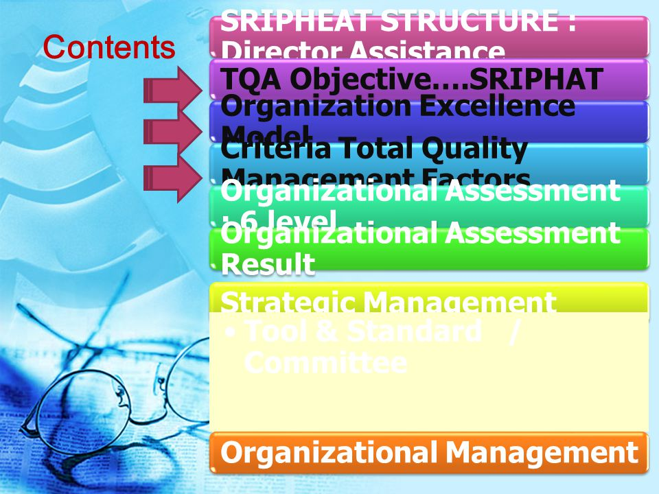 TQA Objectives ช่วยในการปรับปรุงวิธีการ ดำเนินการ ขีดความสามารถ และผลลัพธ์ ขององค์กร กระตุ้นให้มีการสื่อสารและ แบ่งปันสารสนเทศ วิธีปฏิบัติที่เป็นเลิศระหว่าง องค์กรต่างๆ เป็นเครื่องมือหนึ่งที่สามารถ นำมาใช้ใน การจัดการการดำเนินการของ องค์กร