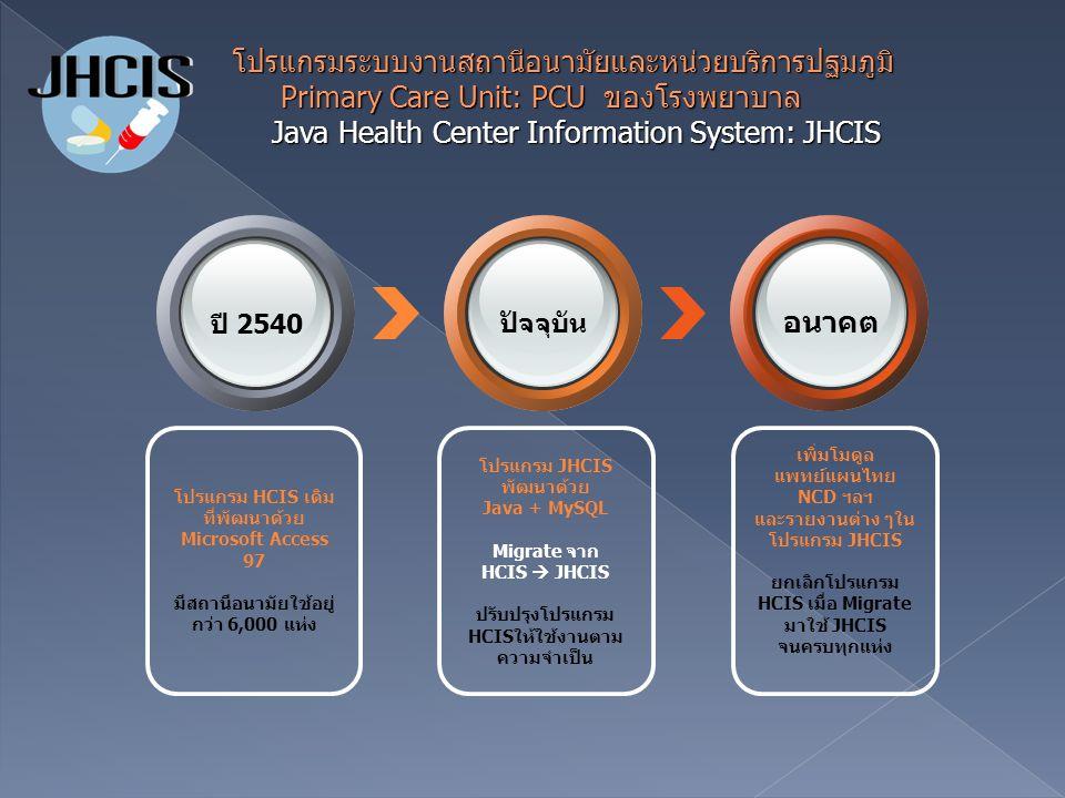 โปรแกรม JHCIS พัฒนาด้วย Java + MySQL Migrate จาก HCIS  JHCIS ปรับปรุงโปรแกรม HCISให้ใช้งานตาม ความจำเป็น โปรแกรม HCIS เดิม ที่พัฒนาด้วย Microsoft Access 97 มีสถานีอนามัยใช้อยู่ กว่า 6,000 แห่ง เพิ่มโมดูล แพทย์แผนไทย NCD ฯลฯ และรายงานต่าง ๆใน โปรแกรม JHCIS ยกเลิกโปรแกรม HCIS เมื่อ Migrate มาใช้ JHCIS จนครบทุกแห่ง ปี 2540 ปัจจุบัน อนาคต