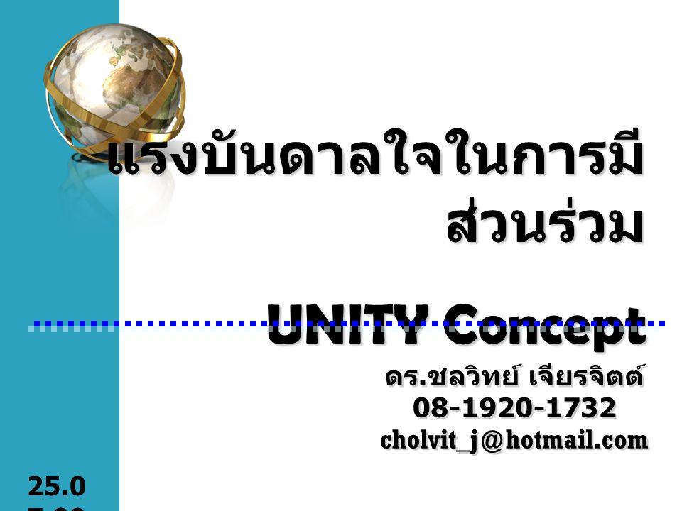 แรงบันดาลใจในการมี ส่วนร่วม UNITY Concept 25.0 7.09