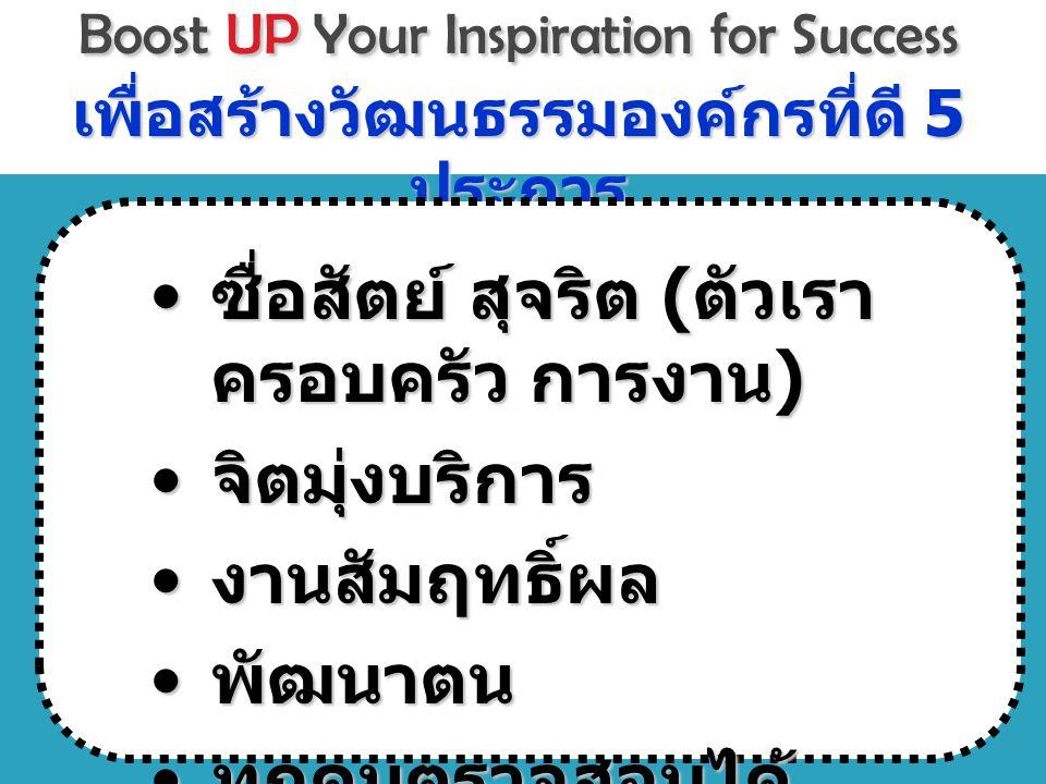 Boost UP Your Inspiration for Success เพื่อสร้างวัฒนธรรมองค์กรที่ดี 5 ประการ ซื่อสัตย์ สุจริต ( ตัวเรา ครอบครัว การงาน ) ซื่อสัตย์ สุจริต ( ตัวเรา ครอ