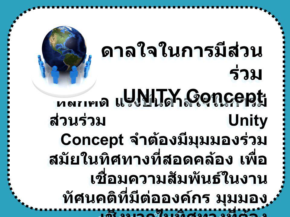 แรงบันดาลใจในการมีส่วน ร่วม Unity Concept รหัสลับ คือ 5 + 3 + 5 + 5 + 75 + 3 + 5 + 5 + 75 + 3 + 5 + 5 + 75 + 3 + 5 + 5 + 7 SUCCESSFUL