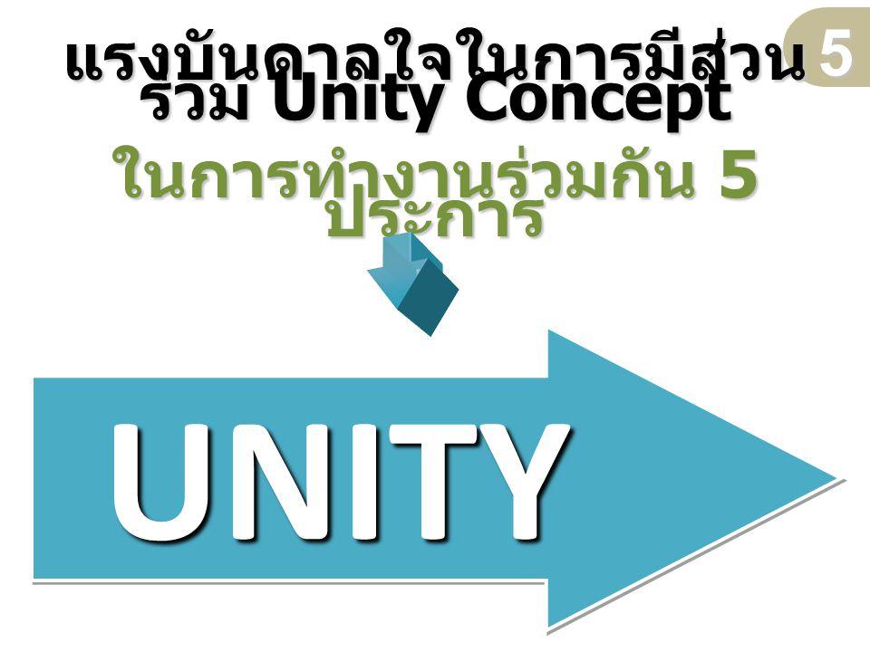 PARTICIPATE BY ALL MEMBERS - มนุษย์สัมพันธ์ดี ลูกค้าภายนอก ลูกค้า ภายใน สร้าง ม นุษย์สัมพันธ์ หลักการสร้าง แรงบันดาลใจ ในการมีส่วนร่วม Unity Concept อย่างทรง พลัง 7 ประการ