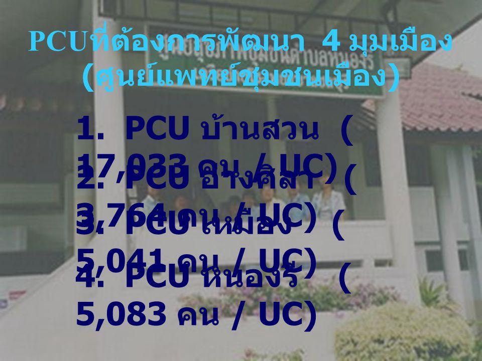 PCU ที่ต้องการพัฒนา 4 มุมเมือง ( ศูนย์แพทย์ชุมชนเมือง ) 2. PCU อ่างศิลา ( 3,764 คน / UC) 1. PCU บ้านสวน ( 17,033 คน / UC) 3. PCU เหมือง ( 5,041 คน / U