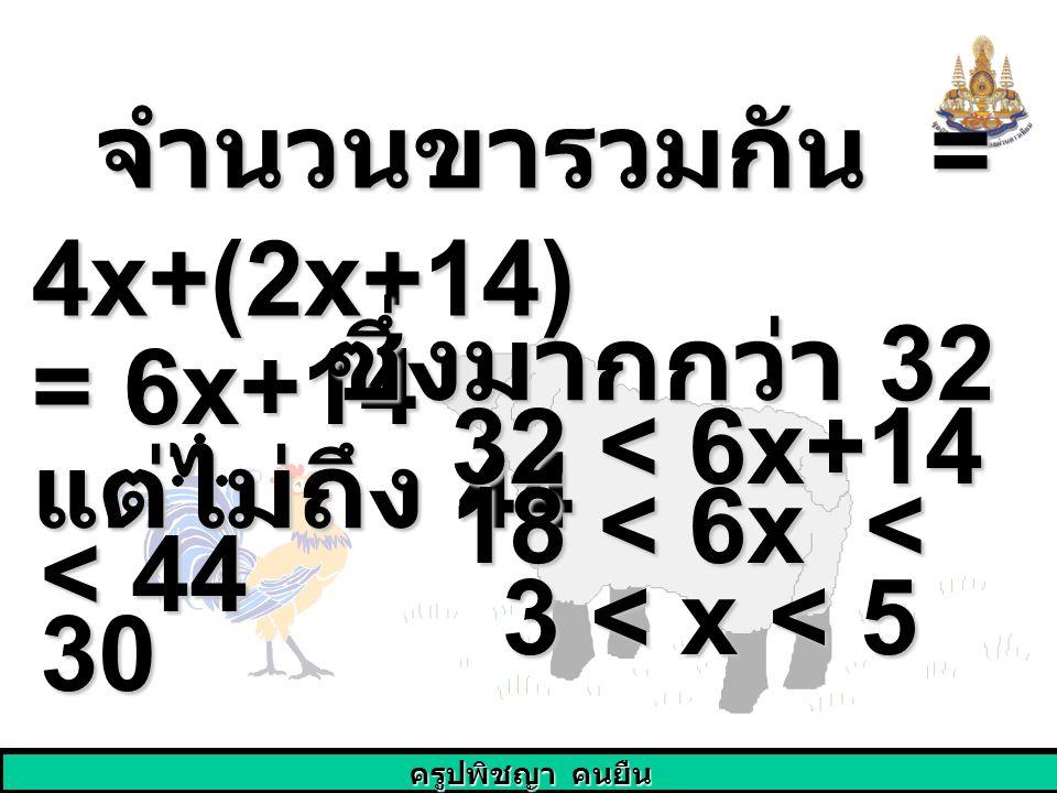 ครูปพิชญา คนยืน จำนวนขารวมกัน = 4x+(2x+14) จำนวนขารวมกัน = 4x+(2x+14) = 6x+14 = 6x+14 ซึ่งมากกว่า 32 แต่ไม่ถึง 44 ซึ่งมากกว่า 32 แต่ไม่ถึง 44 32 < 6x+