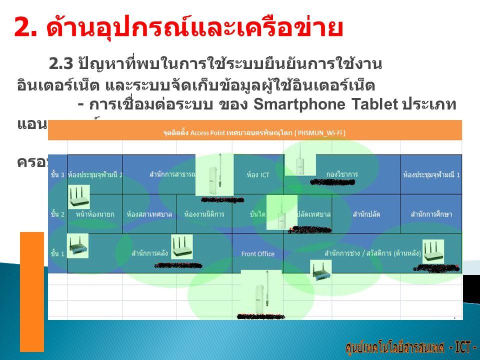 2. ด้านอุปกรณ์และเครือข่าย 2.3 ปัญหาที่พบในการใช้ระบบยืนยันการใช้งาน อินเตอร์เน็ต และระบบจัดเก็บข้อมูลผู้ใช้อินเตอร์เน็ต - การเชื่อมต่อระบบ ของ Smartp