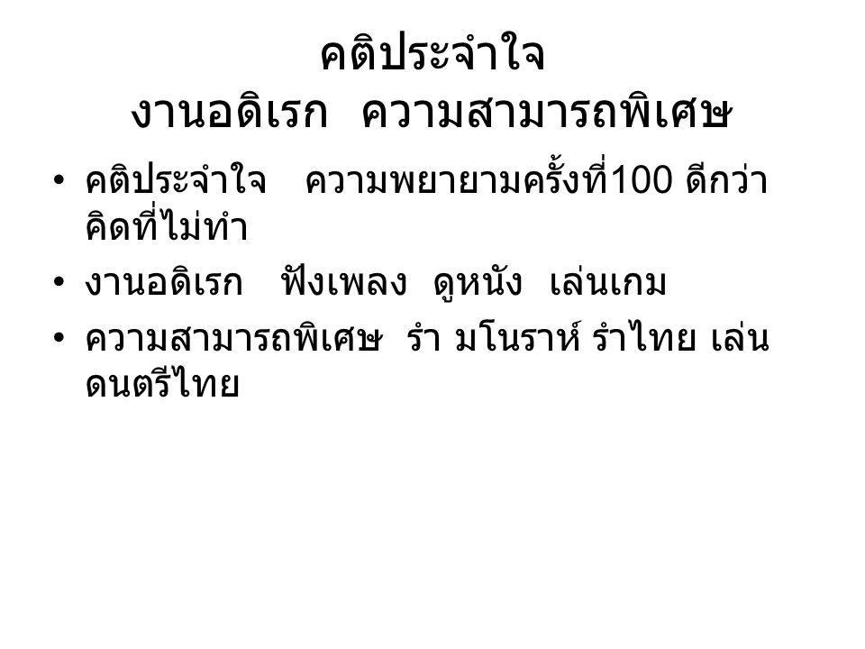 คติประจำใจ งานอดิเรก ความสามารถพิเศษ คติประจำใจ ความพยายามครั้งที่ 100 ดีกว่า คิดที่ไม่ทำ งานอดิเรก ฟังเพลง ดูหนัง เล่นเกม ความสามารถพิเศษ รำ มโนราห์ รำไทย เล่น ดนตรีไทย