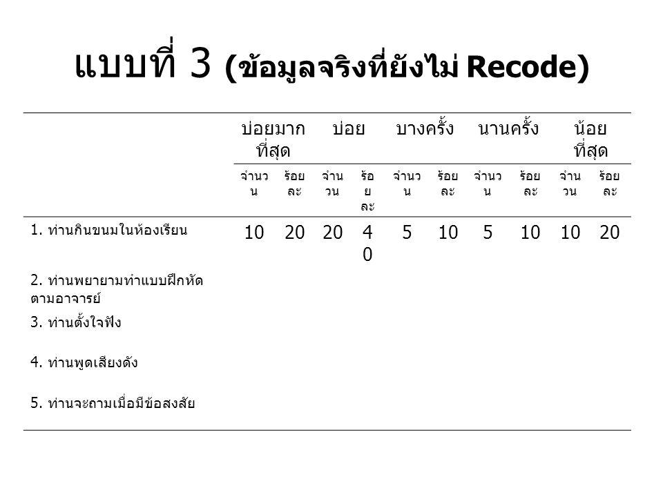 แบบที่ 3 ( ข้อมูลจริงที่ยังไม่ Recode) บ่อยมาก ที่สุด บ่อยบางครั้งนานครั้งน้อย ที่สุด จำนว น ร้อย ละ จำน วน ร้อ ย ละ จำนว น ร้อย ละ จำนว น ร้อย ละ จำน