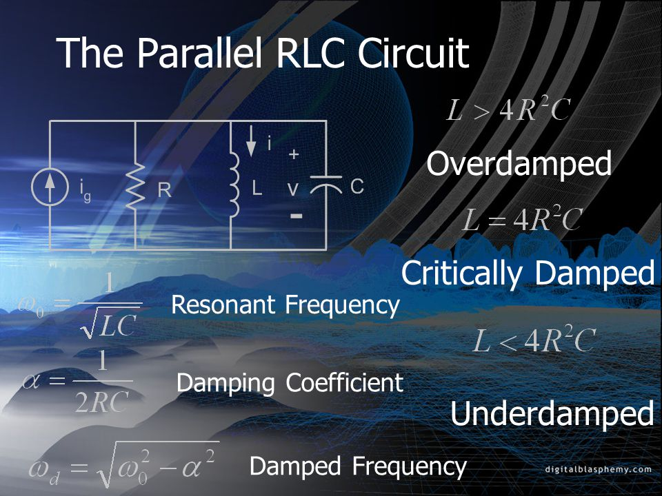 The Parallel RLC Circuit Overdamped Underdamped Critically Damped Resonant Frequency Damping Coefficient Damped Frequency