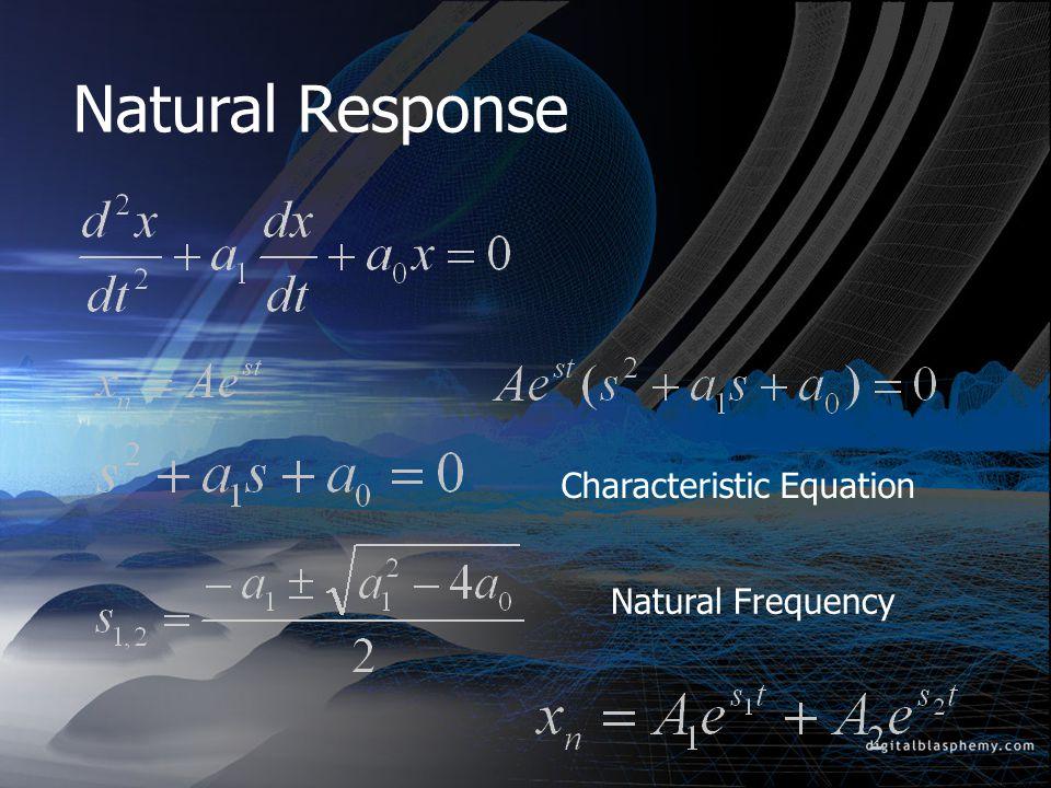 Types of Natural Frequencies Overdamped, ค่า real ค่าแตกต่าง Underdamped, ค่าเป็นเลขเชิงซ้อน (Complex number) Critically Damped, ค่า real ค่าเท่ากัน