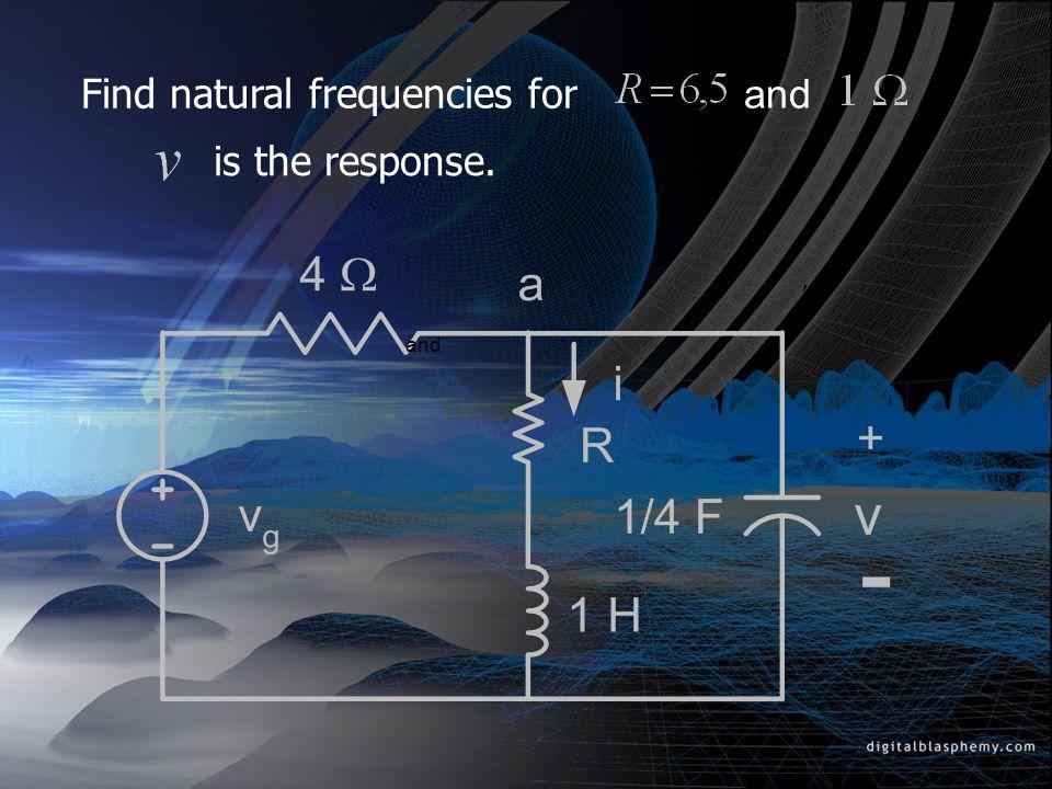 The Forced Response การหาผลตอบสนองบังคับจะใช้วิธีสมมติ คำตอบแล้วแทนค่าเพื่อหารูปแบบที่ถูกต้อง ของคำตอบ คำตอบที่สมมติขึ้นจะได้จาก รูปแบบของ และอนุพันธ์ของ