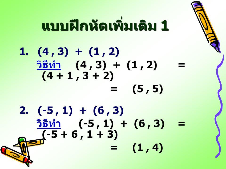 แบบฝึกหัดเพิ่มเติม 1 1. (4, 3) + (1, 2) วิธีทำ (4, 3) + (1, 2)= (4 + 1, 3 + 2) =(5, 5) 2. (-5, 1) + (6, 3) วิธีทำ (-5, 1) + (6, 3) = (-5 + 6, 1 + 3) =