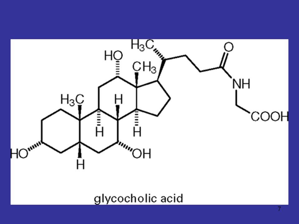 18 ตัวอย่าง terpene monoterpeneslimonene กลิ่นเลมอน sesquiterpenesJuvenile hormone I ควบคุม metamorphosis ใน แมลง diterpenesGibberellic acid ฮอร์โมนพืช triterpenesSqualene สารตั้งต้นในการ สังเคราะห์คอล เลสเตอรอล tetraterpenesLycopene รงควัตถุในมะเขือเทศ polyprenolscis- polyisoprene ยางธรรมชาติ