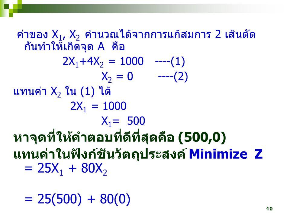 10 ค่าของ X 1, X 2 คำนวณได้จากการแก้สมการ 2 เส้นตัด กันทำให้เกิดจุด A คือ 2X 1 +4X 2 = 1000 ----(1) X 2 = 0 ----(2) แทนค่า X 2 ใน (1) ได้ 2X 1 = 1000