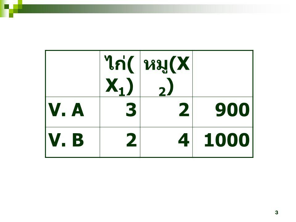 3 ไก่ ( X 1 ) หมู (X 2 ) V. A32900 V. B241000