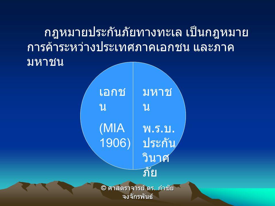 กฎหมายประกันภัยทางทะเล เป็นกฎหมาย การค้าระหว่างประเทศภาคเอกชน และภาค มหาชน มหาช น พ. ร. บ. ประกัน วินาศ ภัย เอกช น (MIA 1906) © ศาสตราจารย์ ดร. กำชัย