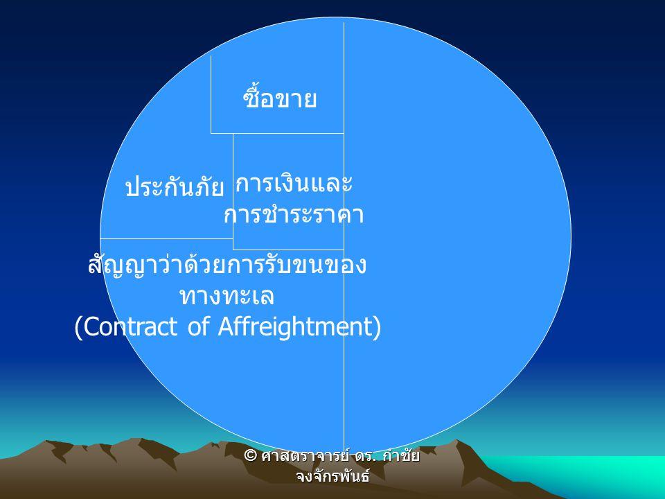 ซื้อขาย ประกันภัย การเงินและ การชำระราคา สัญญาว่าด้วยการรับขนของ ทางทะเล (Contract of Affreightment) © ศาสตราจารย์ ดร. กำชัย จงจักรพันธ์