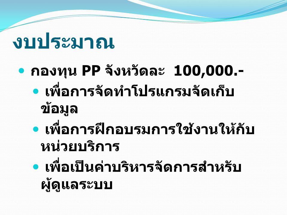 งบประมาณ กองทุน PP จังหวัดละ 100,000.- เพื่อการจัดทำโปรแกรมจัดเก็บ ข้อมูล เพื่อการฝึกอบรมการใช้งานให้กับ หน่วยบริการ เพื่อเป็นค่าบริหารจัดการสำหรับ ผู