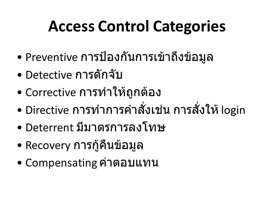 Access Control Categories Preventive การป้องกันการเข้าถึงข้อมูล Detective การดักจับ Corrective การทำให้ถูกต้อง Directive การทำการคำสั่งเช่น การสั่งให้