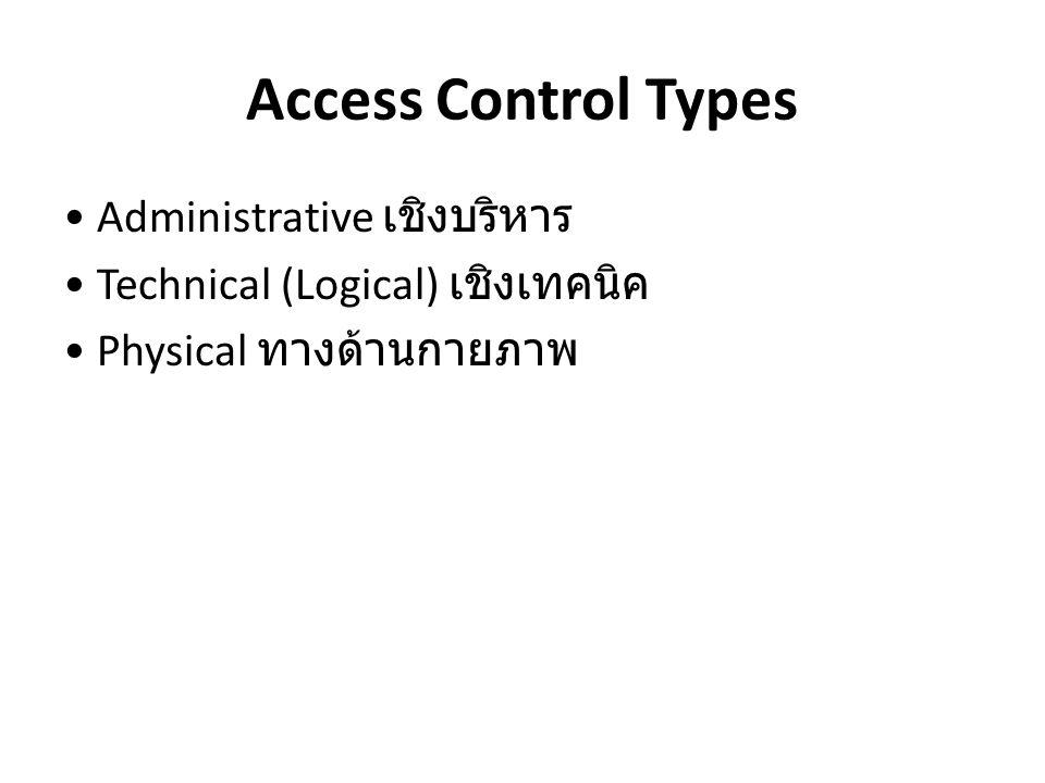 Access Control Types Administrative เชิงบริหาร Technical (Logical) เชิงเทคนิค Physical ทางด้านกายภาพ