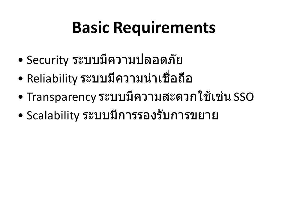 Basic Requirements Security ระบบมีความปลอดภัย Reliability ระบบมีความน่าเชื่อถือ Transparency ระบบมีความสะดวกใช้เช่น SSO Scalability ระบบมีการรองรับการ