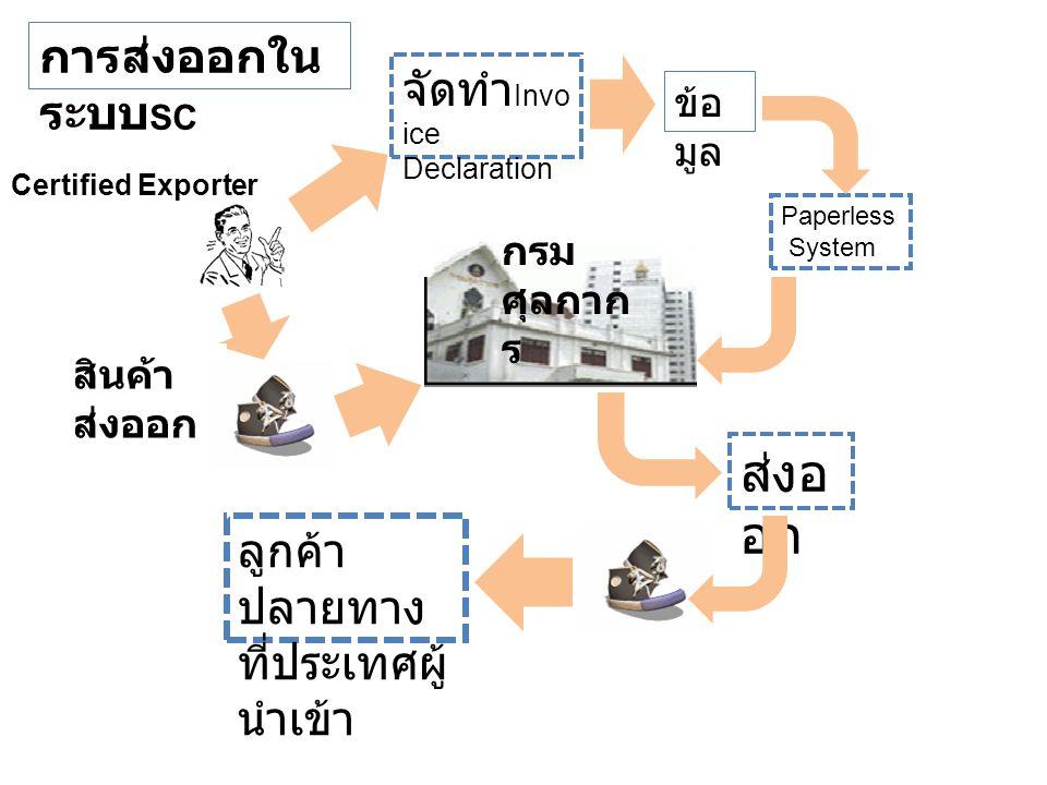 การส่งออกใน ระบบ SC Certified Exporter จัดทำ Invo ice Declaration ข้อ มูล Paperless System กรม ศุลกาก ร สินค้า ส่งออก ส่งอ อก ลูกค้า ปลายทาง ที่ประเทศ