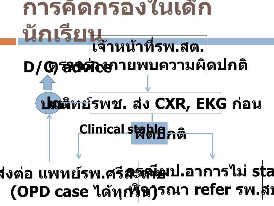 การคัดกรองในเด็ก นักเรียน เจ้าหน้าที่รพ. สต. ตรวจร่างกายพบความผิดปกติ แพทย์รพช. ส่ง CXR, EKG ก่อน ส่งต่อ แพทย์รพ. ศรีสะเกษ (OPD case ได้ทุกวัน ) กรณีผ