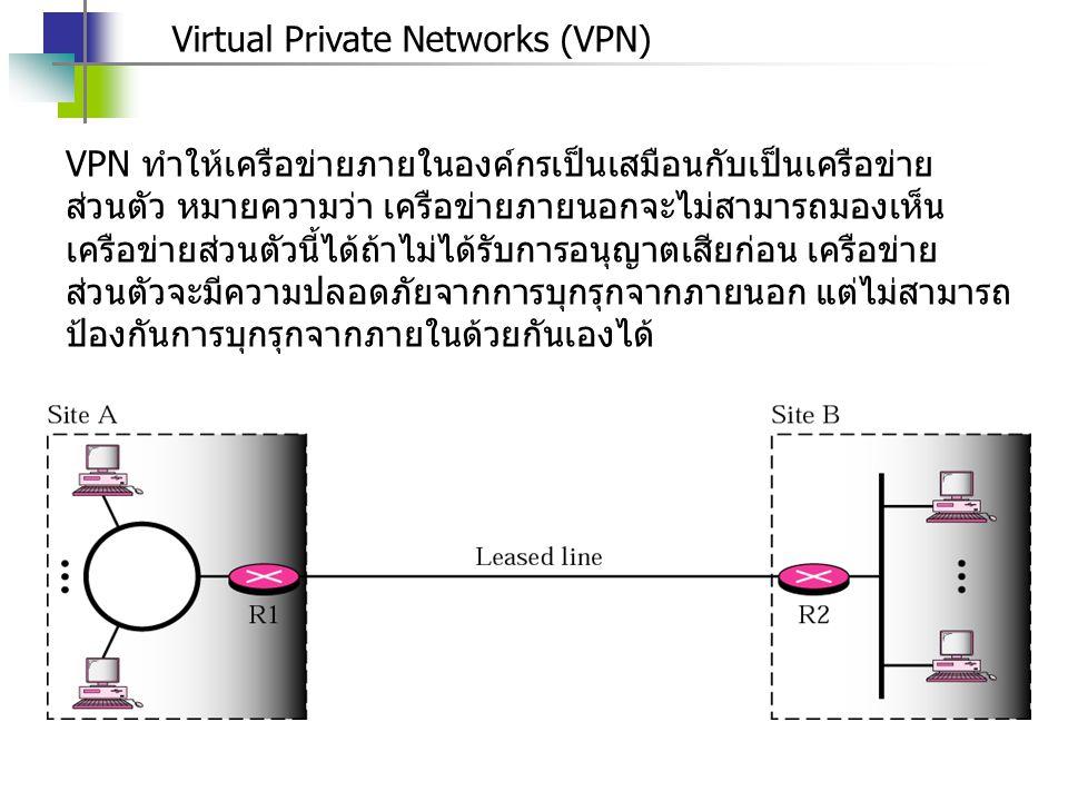 Virtual Private Networks (VPN) VPN ทำให้เครือข่ายภายในองค์กรเป็นเสมือนกับเป็นเครือข่าย ส่วนตัว หมายความว่า เครือข่ายภายนอกจะไม่สามารถมองเห็น เครือข่าย