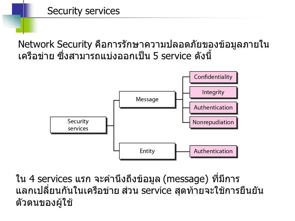 Security services Network Security คือการรักษาความปลอดภัยของข้อมูลภายใน เครือข่าย ซึ่งสามารถแบ่งออกเป็น 5 service ดังนี้ ใน 4 services แรก จะคำนึงถึงข