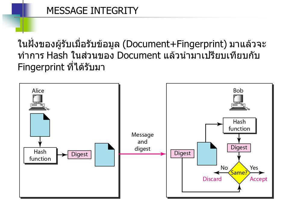 MESSAGE INTEGRITY ในฝั่งของผู้รับเมื่อรับข้อมูล (Document+Fingerprint) มาแล้วจะ ทำการ Hash ในส่วนของ Document แล้วนำมาเปรียบเทียบกับ Fingerprint ที่ได